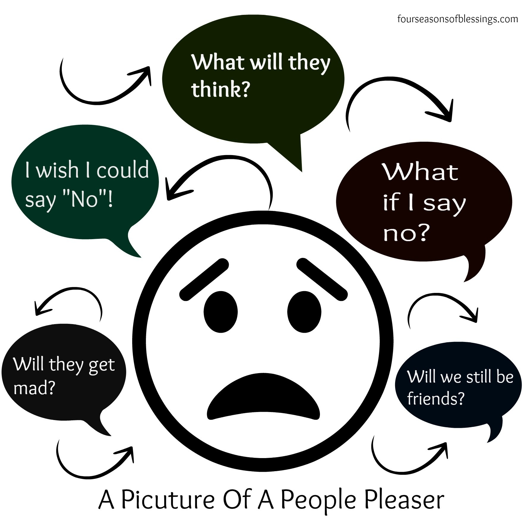 What is 'People Pleasing?' and Why it does not work?
